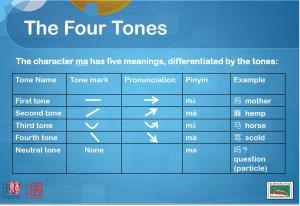 4 tones