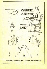 Steno hand finger placement